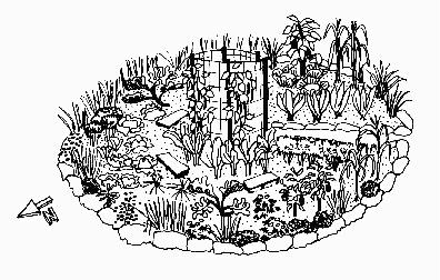 Constructing a circular vegetable garden